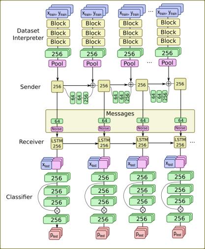 full_architecture2 (1)